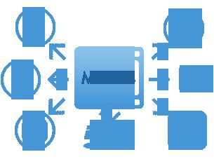 「Mpeg4形式の動画、多様な配信方法」画像イメージ