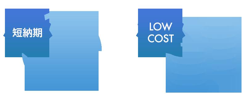 短期導入かつ低コスト化を実現イメージ